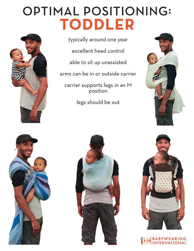 optimal positioning instructions for carrying an infant