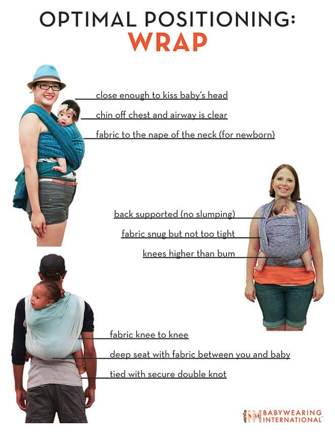 Optimal positioning for carrying a child n a woven wrap